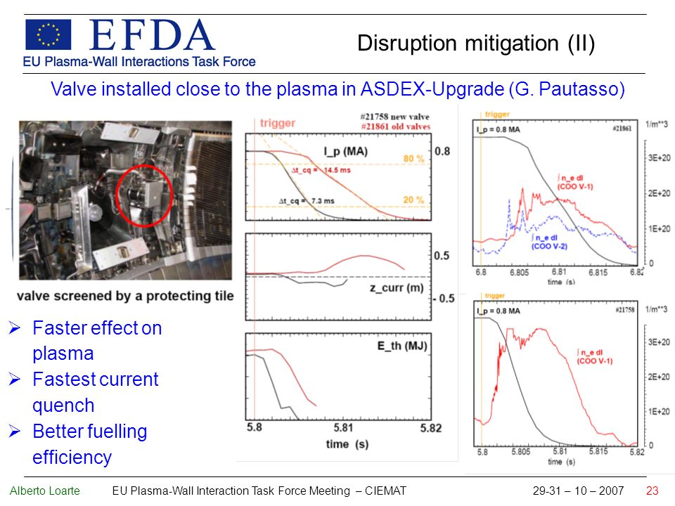 Alberto Loarte EU Plasma-Wall Interaction Task Force Meeting – CIEMAT 29-31 – 10 – 2007 23 Disruption mitigation (II) Valve installed close to the plasma in ASDEX-Upgrade (G.