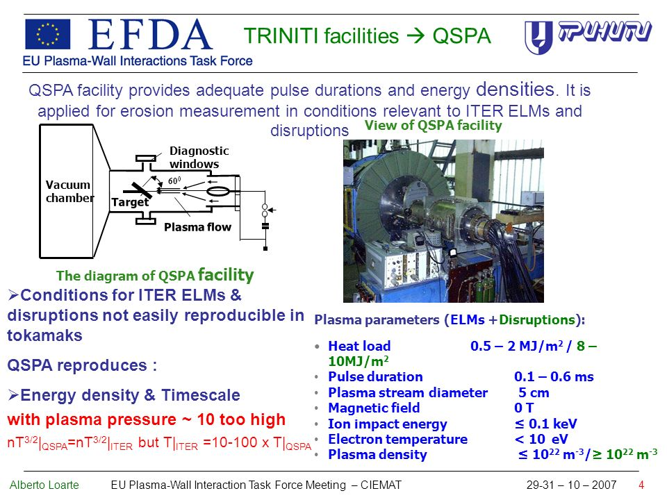 Alberto Loarte EU Plasma-Wall Interaction Task Force Meeting – CIEMAT 29-31 – 10 – 2007 4 QSPA facility provides adequate pulse durations and energy densities.