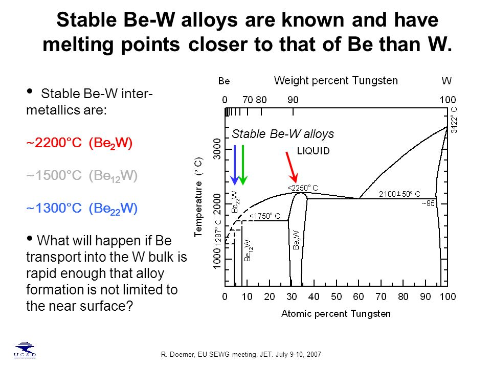 R. Doerner, EU SEWG meeting, JET. July 9-10, 2007 2 Stable Be-W alloys are known and have melting points closer to that of Be than W. Stable Be-W allo