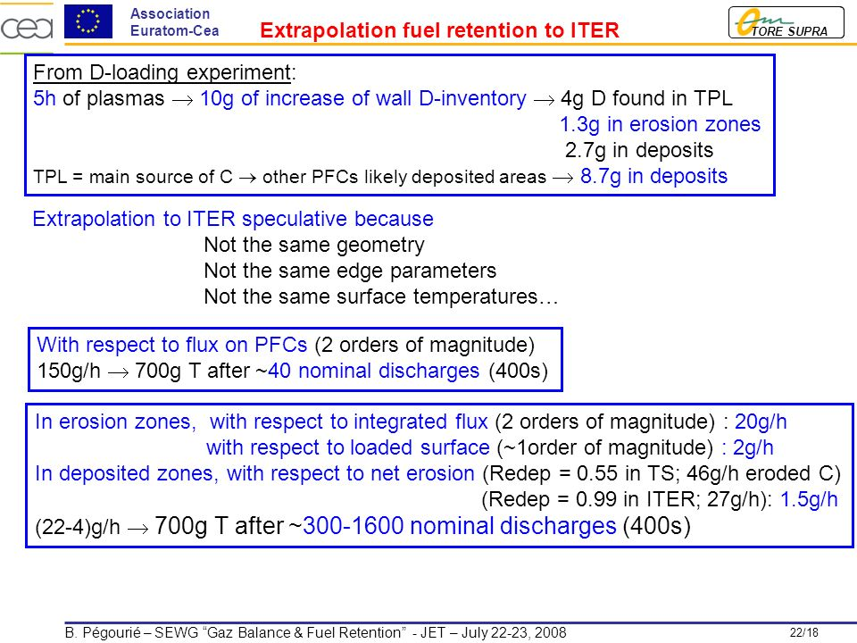 22/18 TORE SUPRA Association Euratom-Cea B. Pégourié – SEWG Gaz Balance & Fuel Retention - JET – July 22-23, 2008 Extrapolation fuel retention to ITER