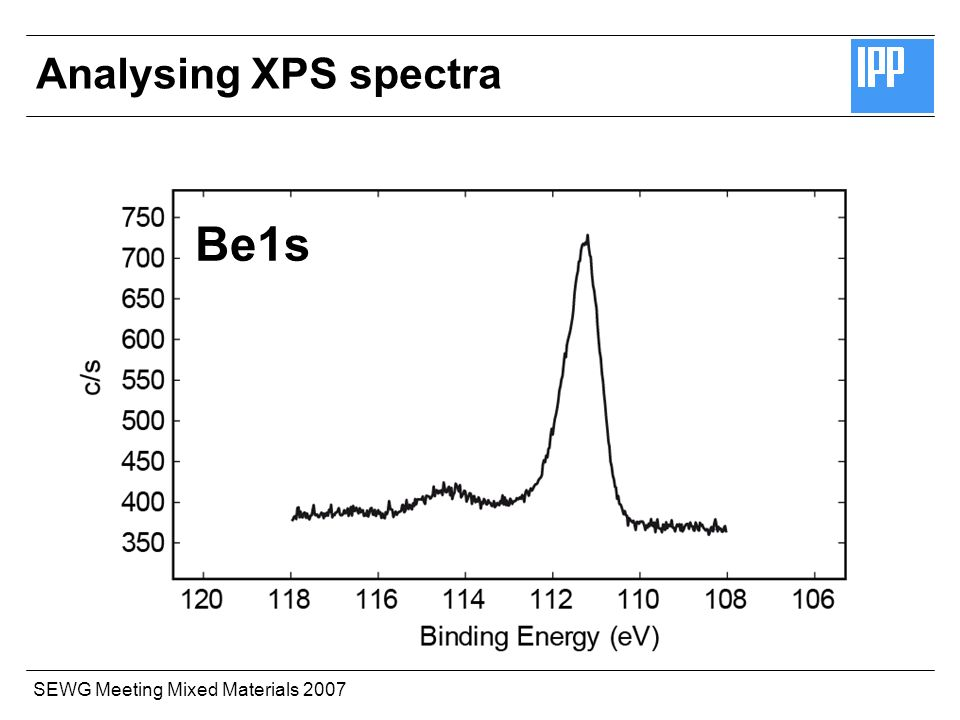 SEWG Meeting Mixed Materials 2007 Be1s Analysing XPS spectra