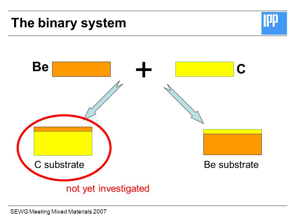 SEWG Meeting Mixed Materials 2007 The binary system C – Be C/Be (P. Goldstraß)