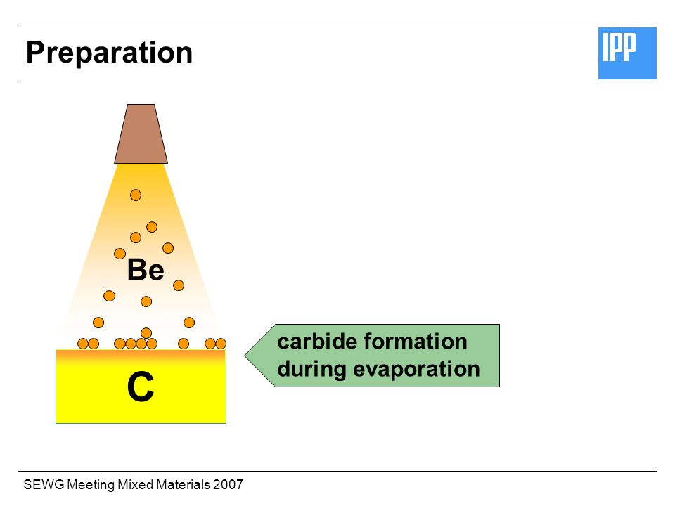 SEWG Meeting Mixed Materials 2007 C carbide formation during evaporation Be Preparation