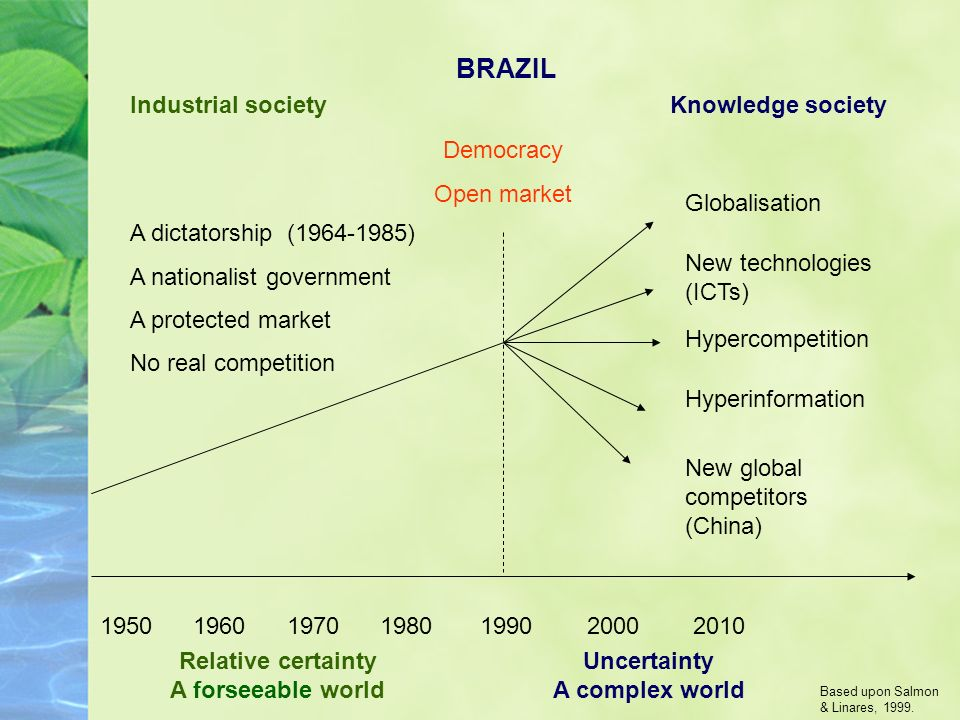 From formal to informal From past to future From operational to strategic Source: H.