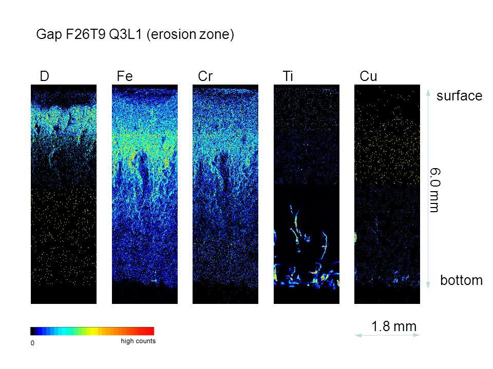 DFeCrTi Gap F26T9 Q3L1 (erosion zone) 6.0 mm 1.8 mm surface bottom Cu