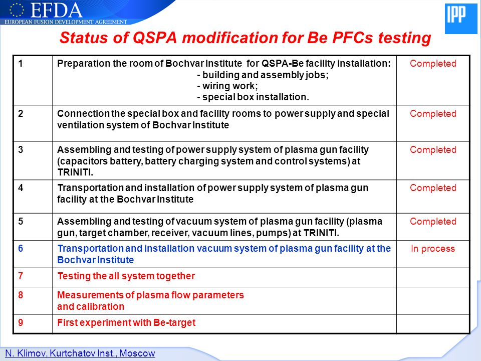 Status of QSPA modification for Be PFCs testing 1Preparation the room of Bochvar Institute for QSPA-Be facility installation: - building and assembly jobs; - wiring work; - special box installation.
