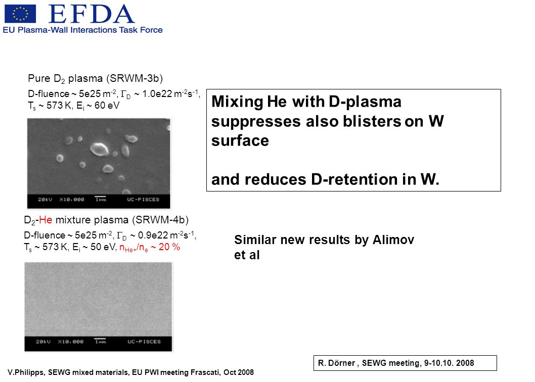 V.Philipps, SEWG mixed materials, EU PWI meeting Frascati, Oct 2008 Mixing He with D-plasma suppresses also blisters on W surface and reduces D-retention in W.