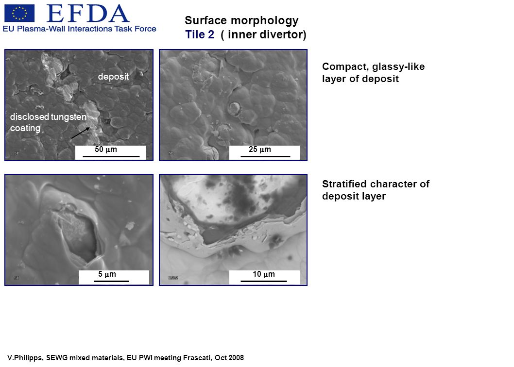 V.Philipps, SEWG mixed materials, EU PWI meeting Frascati, Oct 2008 Surface morphology Tile 2 ( inner divertor) deposit disclosed tungsten coating Compact, glassy-like layer of deposit Stratified character of deposit layer 50 m25 m 5 m10 m