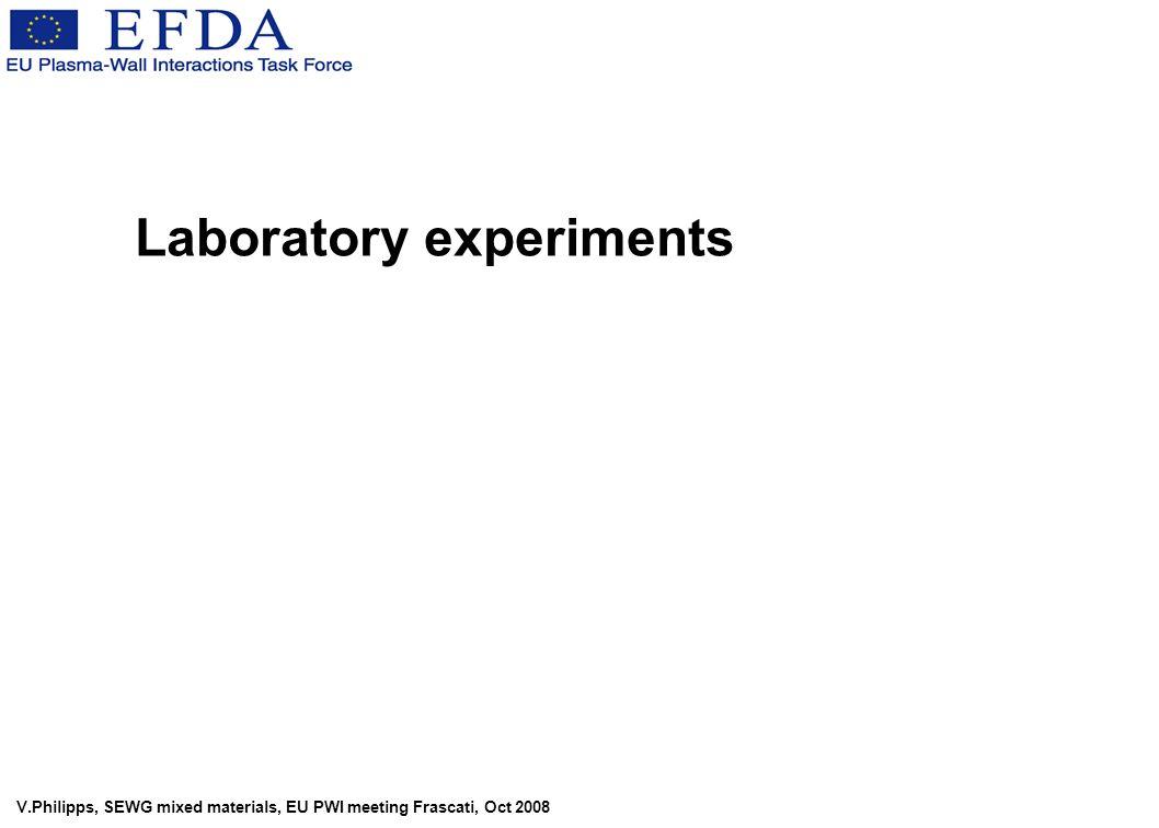 V.Philipps, SEWG mixed materials, EU PWI meeting Frascati, Oct 2008 Laboratory experiments