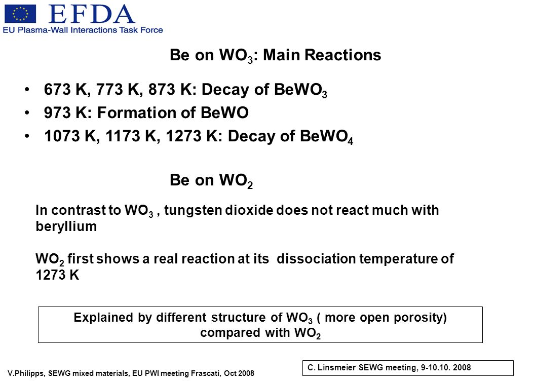V.Philipps, SEWG mixed materials, EU PWI meeting Frascati, Oct 2008 673 K, 773 K, 873 K: Decay of BeWO 3 973 K: Formation of BeWO 1073 K, 1173 K, 1273 K: Decay of BeWO 4 Be on WO 3 : Main Reactions Be on WO 2 In contrast to WO 3, tungsten dioxide does not react much with beryllium WO 2 first shows a real reaction at its dissociation temperature of 1273 K Explained by different structure of WO 3 ( more open porosity) compared with WO 2 C.