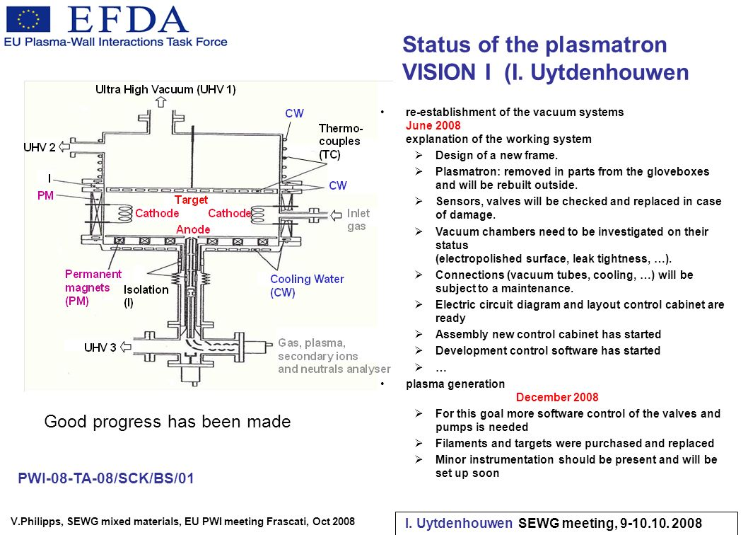 V.Philipps, SEWG mixed materials, EU PWI meeting Frascati, Oct 2008 Status of the plasmatron VISION I (I.