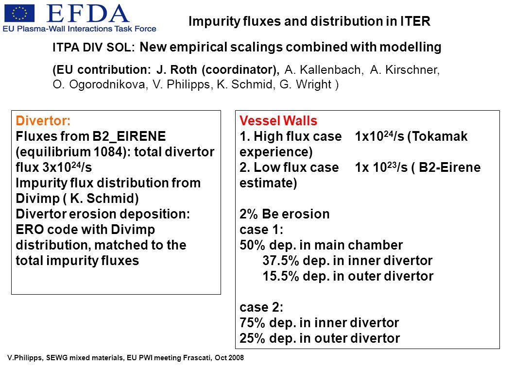 V.Philipps, SEWG mixed materials, EU PWI meeting Frascati, Oct 2008 Vessel Walls 1. High flux case 1x10 24 /s (Tokamak experience) 2. Low flux case 1x