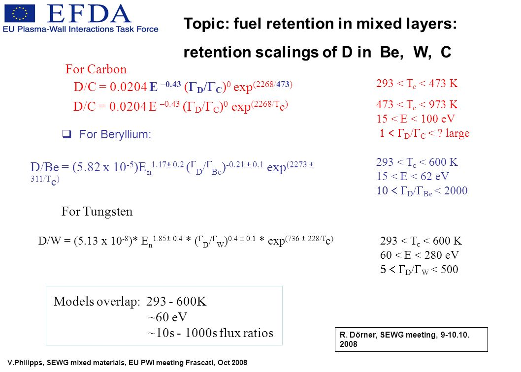 V.Philipps, SEWG mixed materials, EU PWI meeting Frascati, Oct 2008 For Beryllium: For Tungsten For Carbon D/C = 0.0204 E –0.43 ( D / C ) 0 exp (2268/