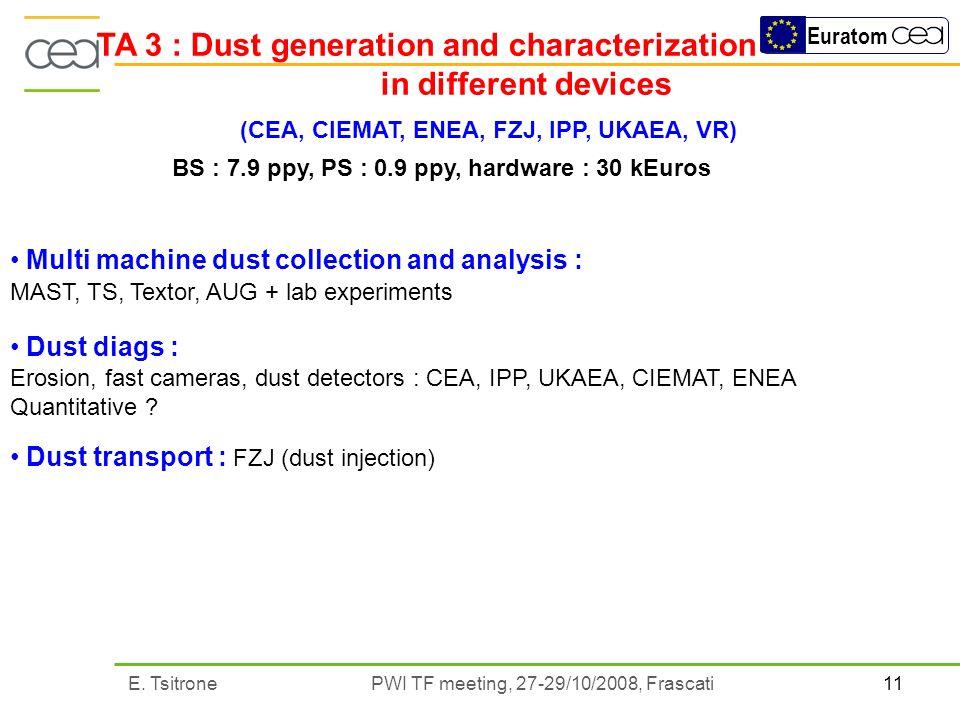 11E. Tsitrone PWI TF meeting, 27-29/10/2008, Frascati Euratom TA 3 : Dust generation and characterization in different devices (CEA, CIEMAT, ENEA, FZJ