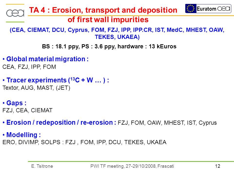 12E. Tsitrone PWI TF meeting, 27-29/10/2008, Frascati Euratom TA 4 : Erosion, transport and deposition of first wall impurities (CEA, CIEMAT, DCU, Cyp