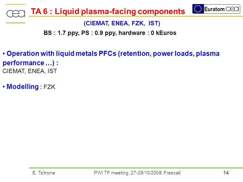 14E. Tsitrone PWI TF meeting, 27-29/10/2008, Frascati Euratom TA 6 : Liquid plasma-facing components (CIEMAT, ENEA, FZK, IST) Operation with liquid me