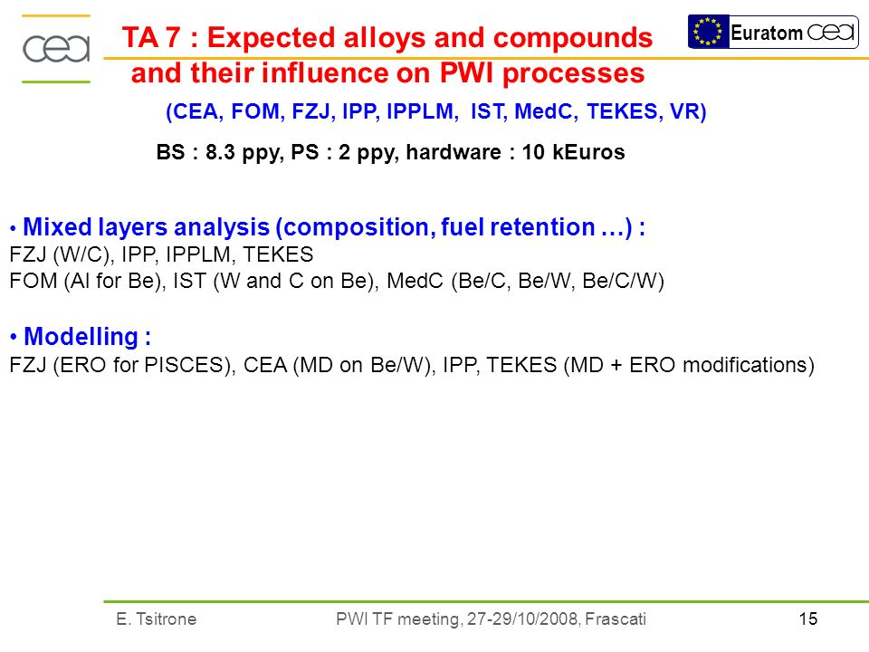 15E. Tsitrone PWI TF meeting, 27-29/10/2008, Frascati Euratom TA 7 : Expected alloys and compounds and their influence on PWI processes (CEA, FOM, FZJ