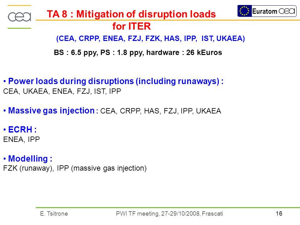 16E. Tsitrone PWI TF meeting, 27-29/10/2008, Frascati Euratom TA 8 : Mitigation of disruption loads for ITER (CEA, CRPP, ENEA, FZJ, FZK, HAS, IPP, IST