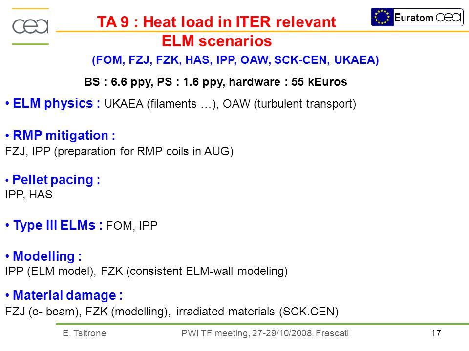17E. Tsitrone PWI TF meeting, 27-29/10/2008, Frascati Euratom TA 9 : Heat load in ITER relevant ELM scenarios (FOM, FZJ, FZK, HAS, IPP, OAW, SCK-CEN,