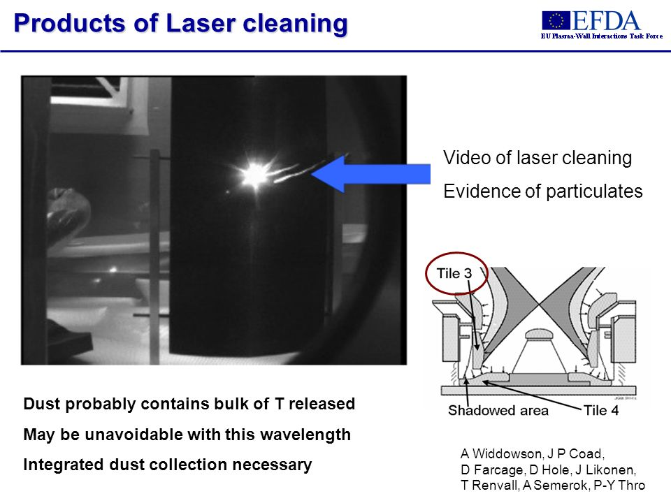 Video of laser cleaning Evidence of particulates Products of Laser cleaning Dust probably contains bulk of T released May be unavoidable with this wav