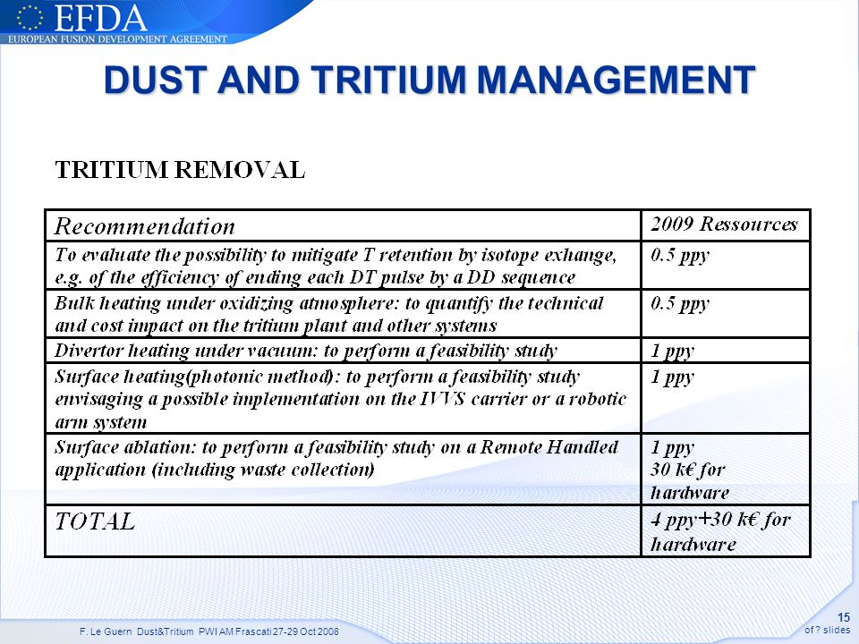 F. Le Guern Dust&Tritium PWI AM Frascati 27-29 Oct 2008 15 of ? slides DUST AND TRITIUM MANAGEMENT