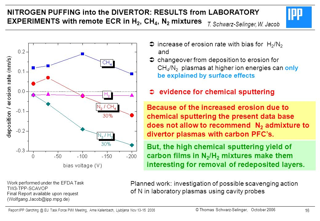 Report IPP Garching @ EU Task Force PWI Meeting, Arne Kallenbach, Ljubljana Nov 13-15 2006 16 increase of erosion rate with bias for H 2 /N 2 and chan