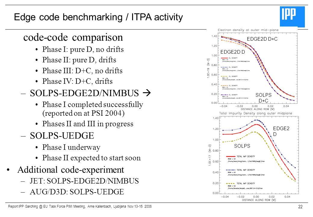 Report IPP Garching @ EU Task Force PWI Meeting, Arne Kallenbach, Ljubljana Nov 13-15 2006 22 code-code comparison Phase I: pure D, no drifts Phase II