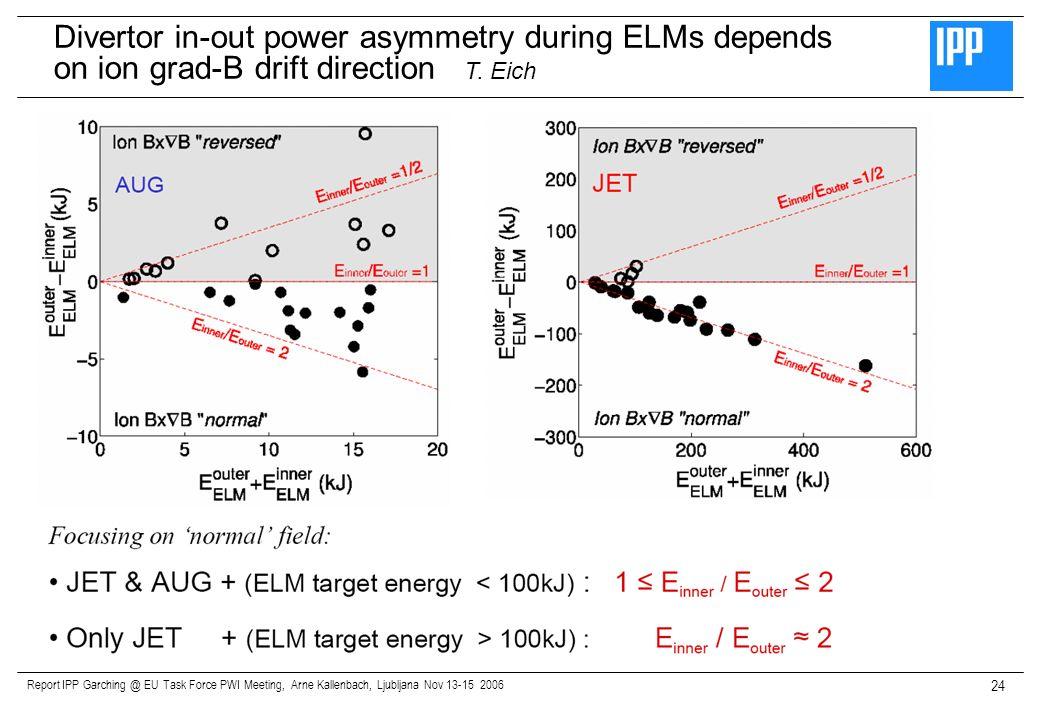 Report IPP Garching @ EU Task Force PWI Meeting, Arne Kallenbach, Ljubljana Nov 13-15 2006 24 Divertor in-out power asymmetry during ELMs depends on i