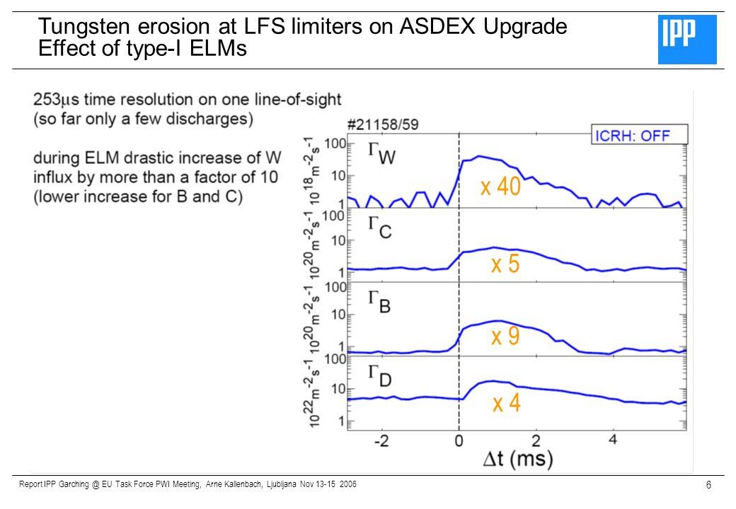 Report IPP Garching @ EU Task Force PWI Meeting, Arne Kallenbach, Ljubljana Nov 13-15 2006 6 Tungsten erosion at LFS limiters on ASDEX Upgrade Effect