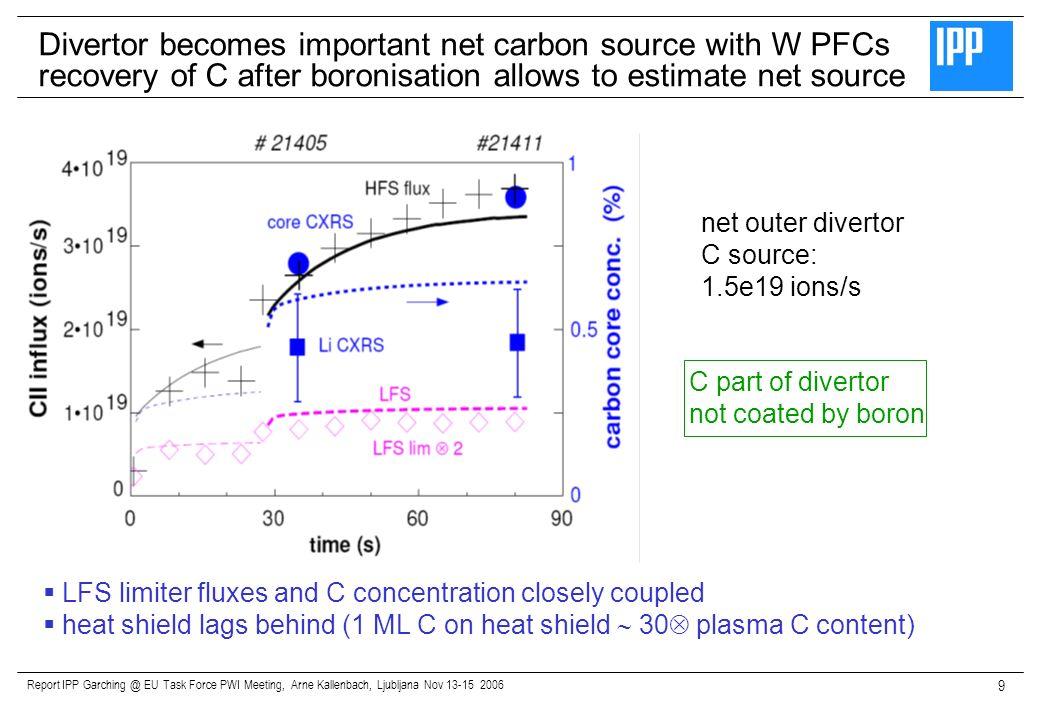 Report IPP Garching @ EU Task Force PWI Meeting, Arne Kallenbach, Ljubljana Nov 13-15 2006 9 Divertor becomes important net carbon source with W PFCs