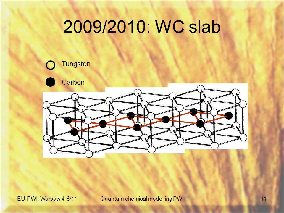 2009/2010: WC slab EU-PWI, Warsaw 4-6/11Quantum chemical modelling PWI11 Tungsten Carbon