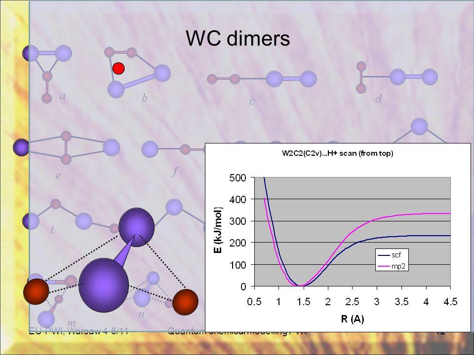 EU-PWI, Warsaw 4-6/11Quantum chemical modelling PWI12 a l b c d e f g h i j k m n o WC dimers