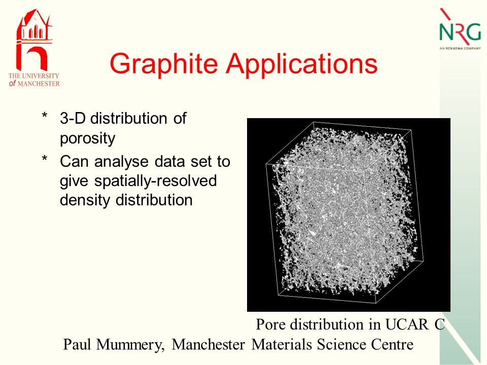 Graphite Applications *3-D distribution of porosity *Can analyse data set to give spatially-resolved density distribution Pore distribution in UCAR C Paul Mummery, Manchester Materials Science Centre