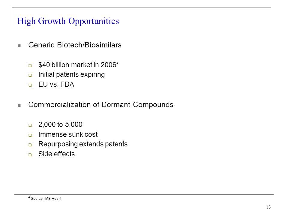 13 High Growth Opportunities Generic Biotech/Biosimilars $40 billion market in 2006 4 Initial patents expiring EU vs. FDA Commercialization of Dormant
