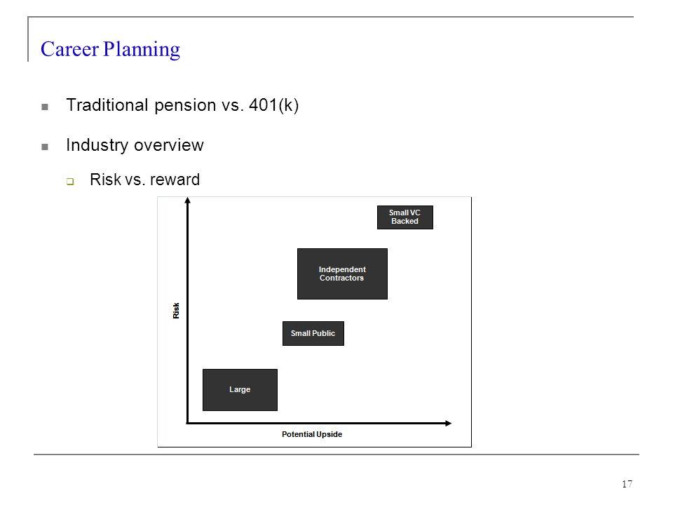 17 Career Planning Traditional pension vs. 401(k) Industry overview Risk vs. reward
