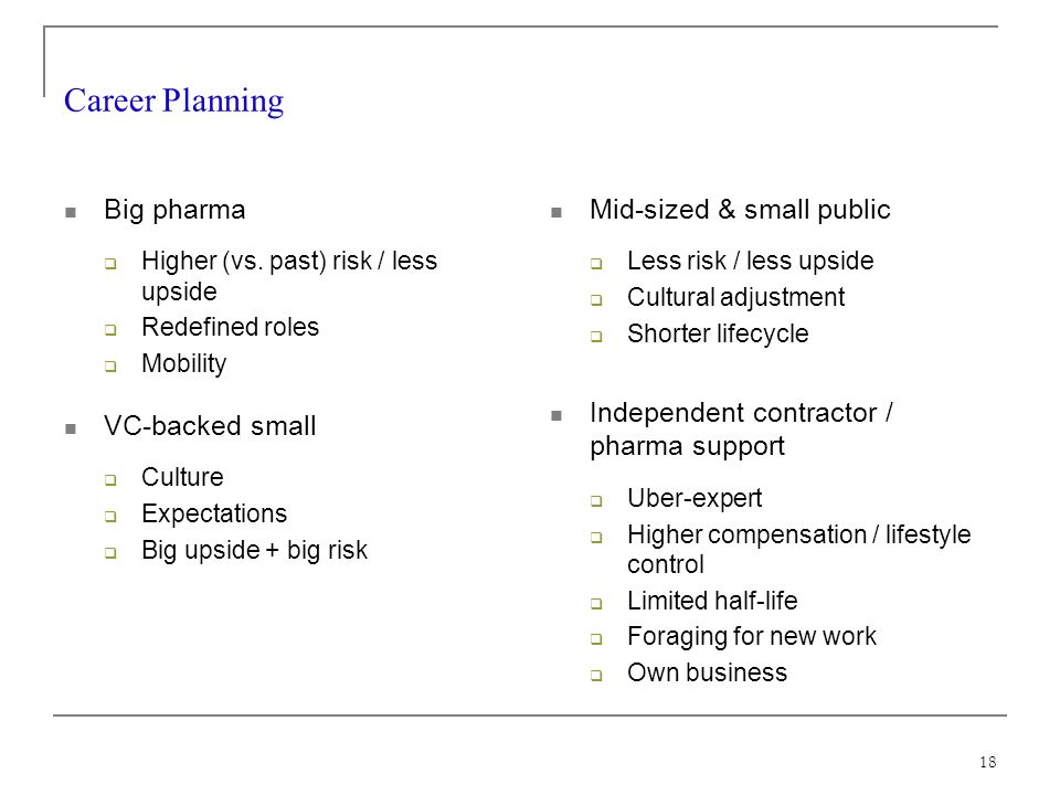 Career Planning Big pharma Higher (vs. past) risk / less upside Redefined roles Mobility VC-backed small Culture Expectations Big upside + big risk Mi
