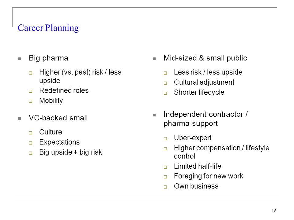 Career Planning Big pharma Higher (vs.