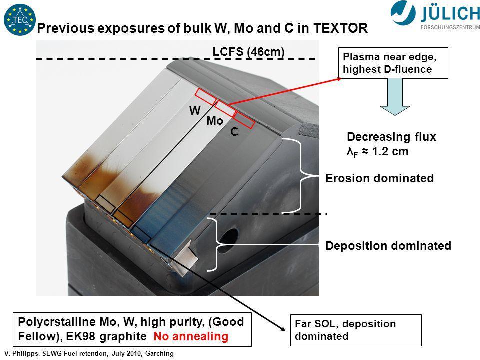 No 2 V. Philipps, SEWG Fuel retention, July 2010, Garching W Mo C LCFS (46cm) Erosion dominated Deposition dominated Plasma near edge, highest D-fluen