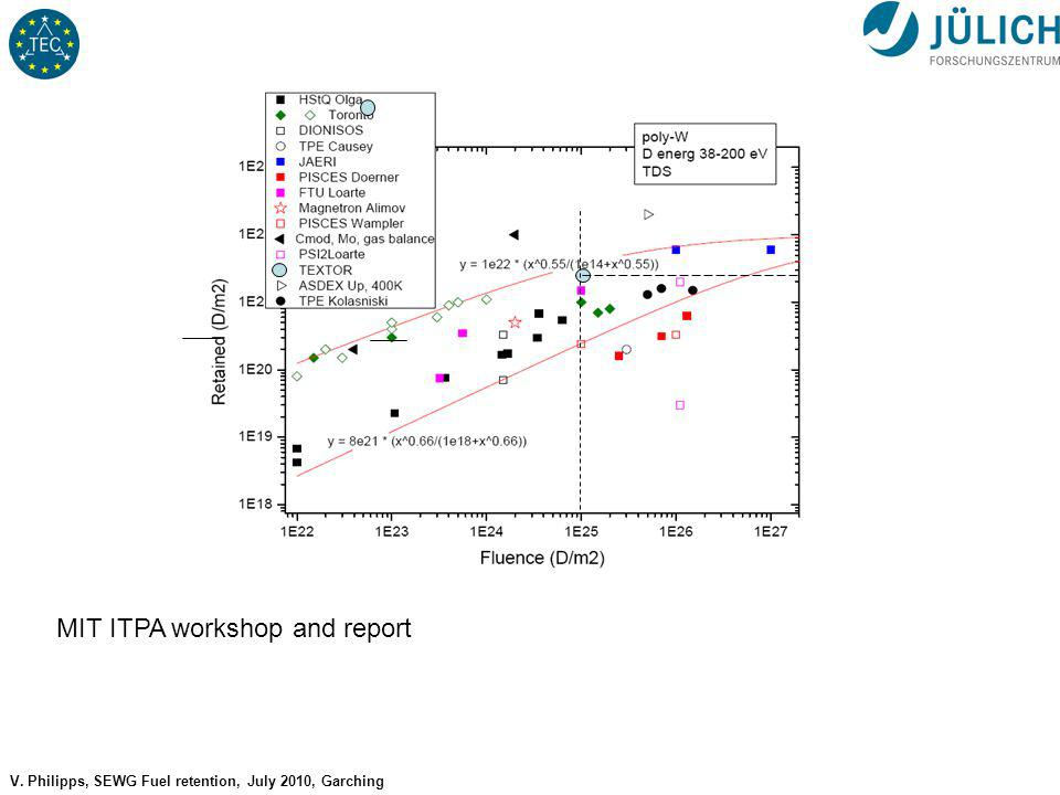 No 5 V. Philipps, SEWG Fuel retention, July 2010, Garching MIT ITPA workshop and report