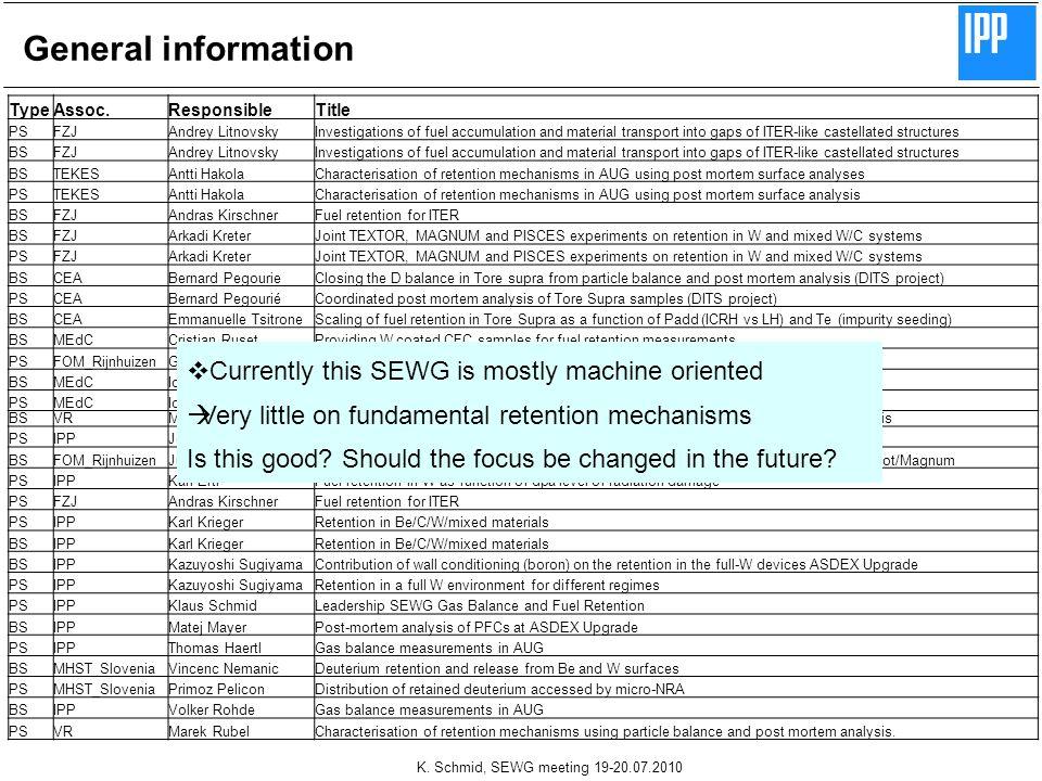 K. Schmid, SEWG meeting 19-20.07.2010 General information TypeAssoc.ResponsibleTitle PSFZJAndrey LitnovskyInvestigations of fuel accumulation and mate