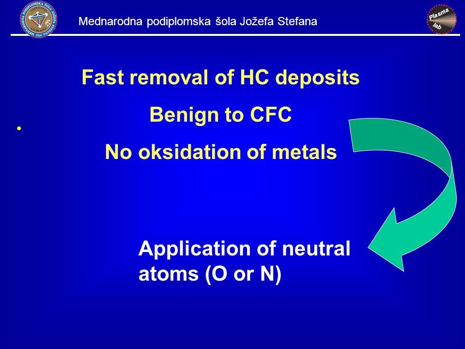 Fast removal of HC deposits Benign to CFC No oksidation of metals Mednarodna podiplomska šola Jožefa Stefana Application of neutral atoms (O or N)