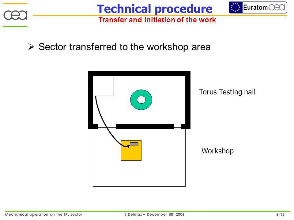 Euratom Mechanical operation on the TPL sector E.Delmas – December 8th 2006 6/13 Torus Testing hall Transfer and initiation of the work Sector transferred to the workshop area Technical procedure Workshop
