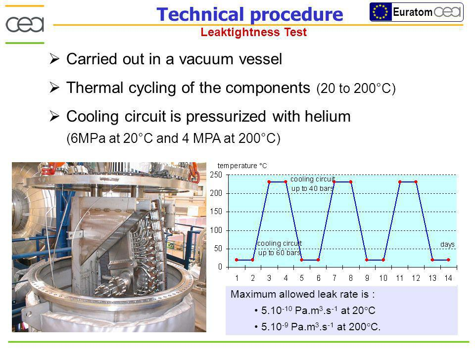 Euratom Maximum allowed leak rate is : 5.10 -10 Pa.m 3.s -1 at 20°C 5.10 -9 Pa.m 3.s -1 at 200°C.