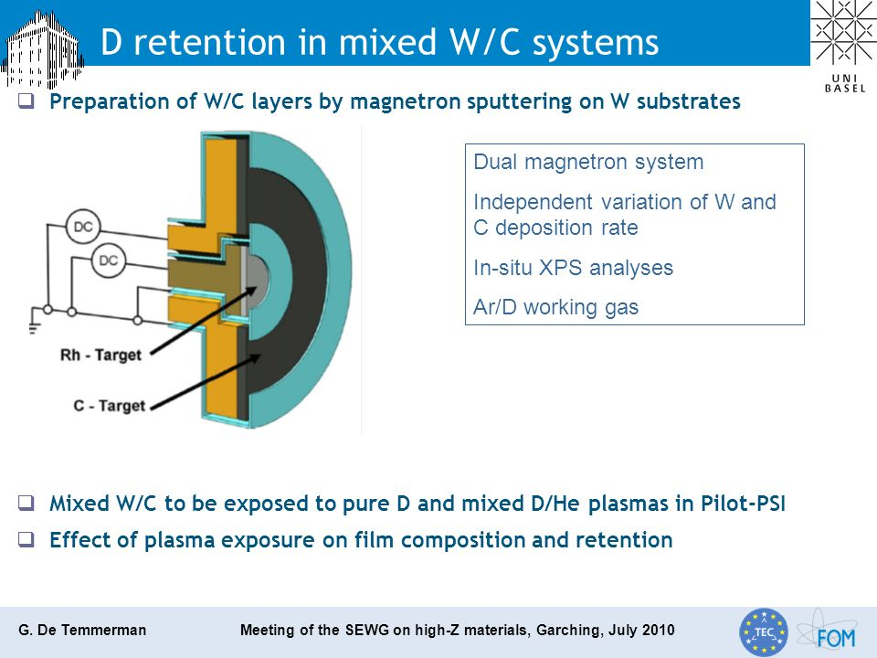 G. De Temmerman Meeting of the SEWG on high-Z materials, Garching, July 2010 D retention in mixed W/C systems Preparation of W/C layers by magnetron s