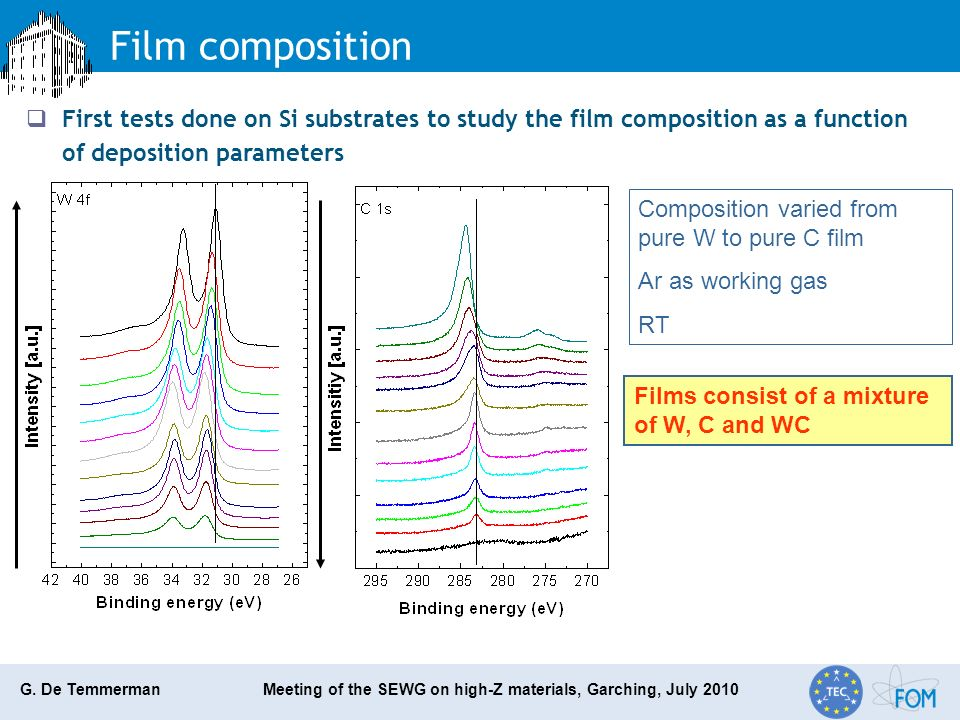 G. De Temmerman Meeting of the SEWG on high-Z materials, Garching, July 2010 Film composition First tests done on Si substrates to study the film comp