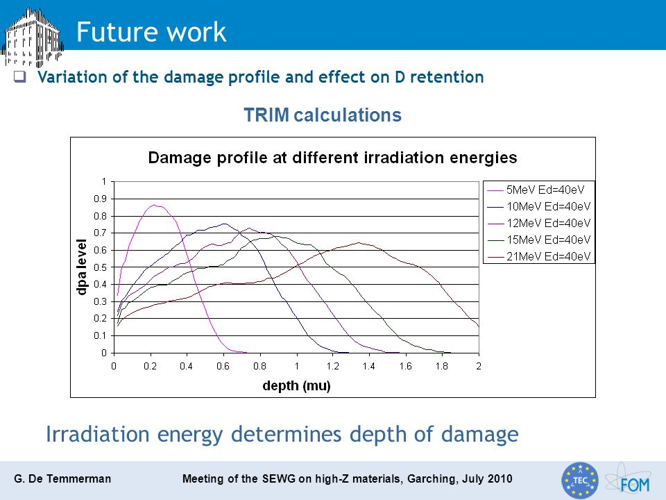 G. De Temmerman Meeting of the SEWG on high-Z materials, Garching, July 2010 Future work Irradiation energy determines depth of damage Variation of th