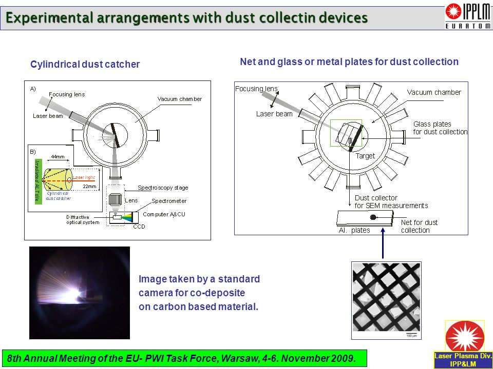 Experimental arrangements with dust collectin devices Image taken by a standard camera for co-deposite on carbon based material.