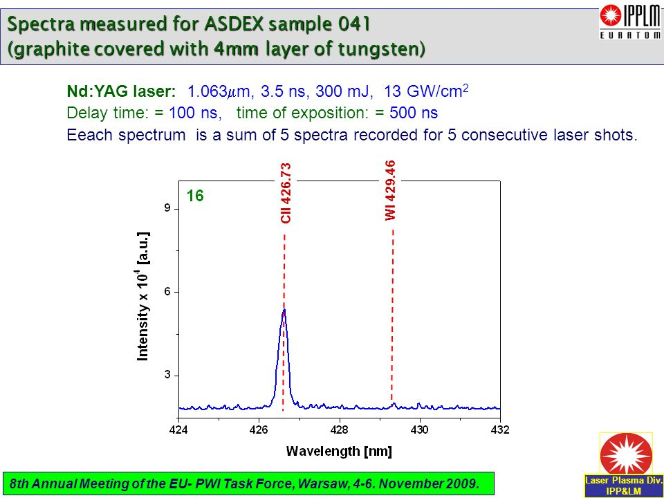 Spectra measured for ASDEX sample 041 (graphite covered with 4mm layer of tungsten) Nd:YAG laser: 1.063 m, 3.5 ns, 300 mJ, 13 GW/cm 2 Delay time: = 100 ns, time of exposition: = 500 ns Eeach spectrum is a sum of 5 spectra recorded for 5 consecutive laser shots.