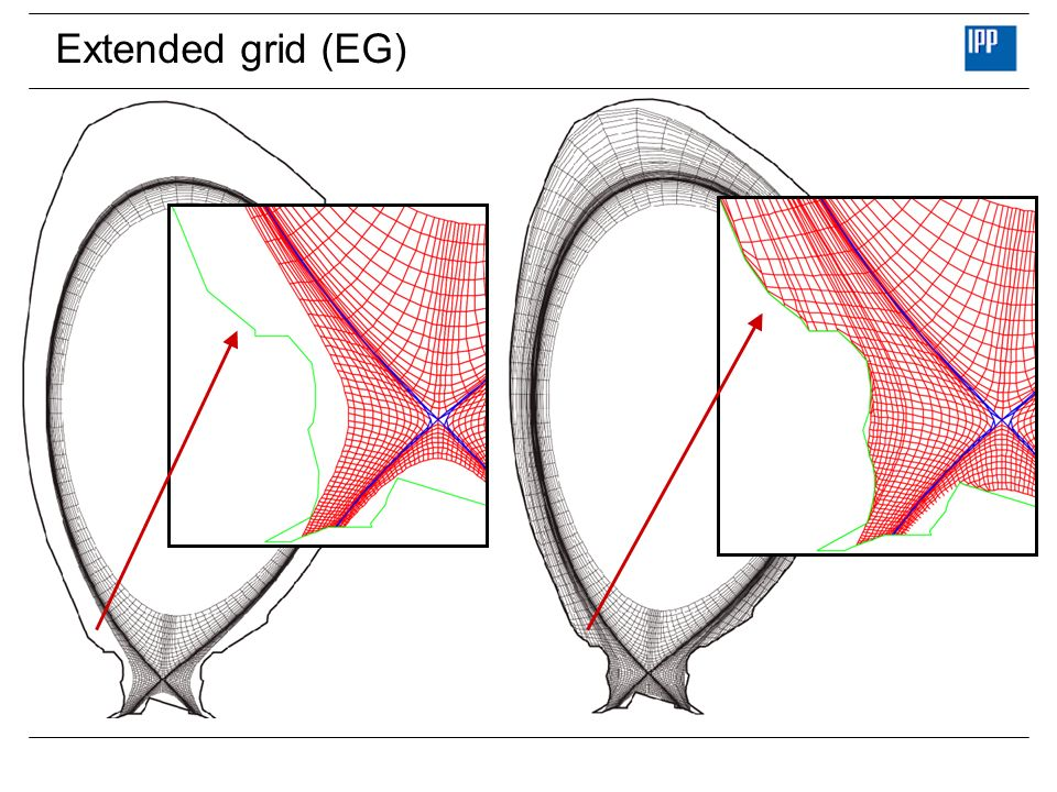 Extended grid (EG)