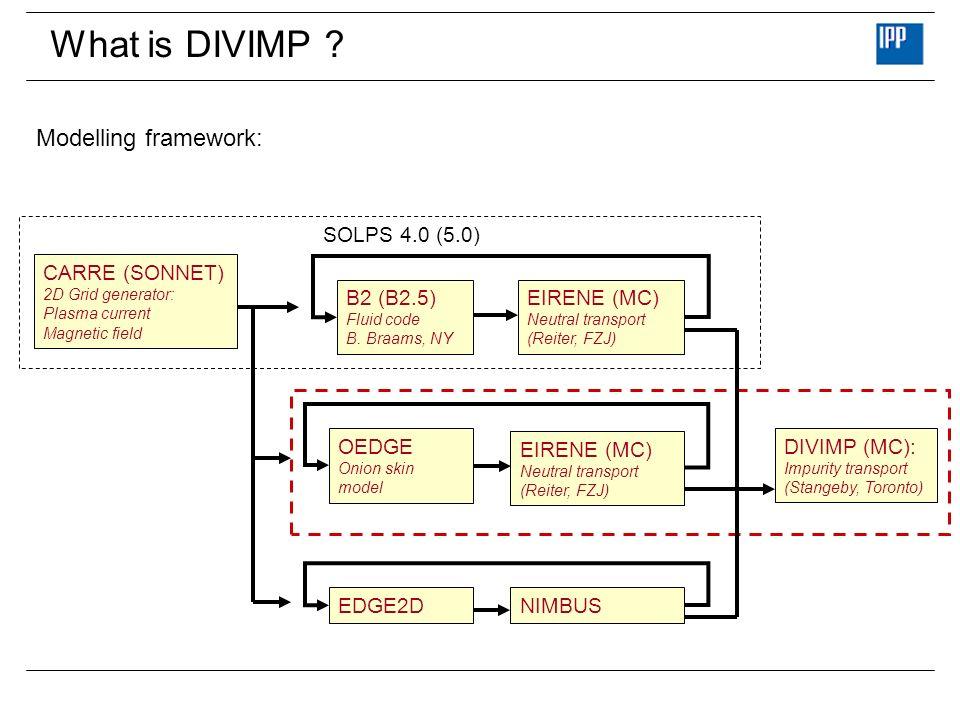 What is DIVIMP ? CARRE (SONNET) 2D Grid generator: Plasma current Magnetic field B2 (B2.5) Fluid code B. Braams, NY DIVIMP (MC): Impurity transport (S